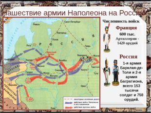 Нашествие армии Наполеона на Россию Численность войск Франция 600 тыс. Россия