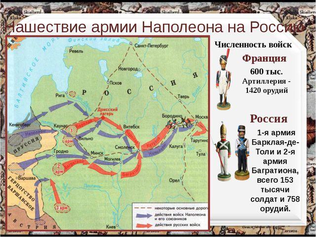 Нашествие армии Наполеона на Россию Численность войск Франция 600 тыс. Россия...