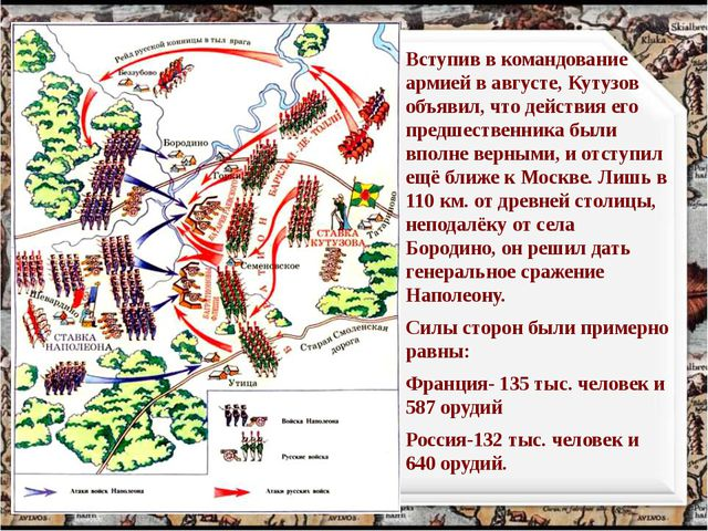 Вступив в командование армией в августе, Кутузов объявил, что действия его п...
