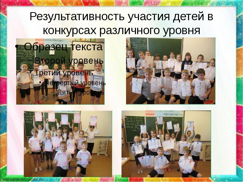 Участие детей в конкурсах