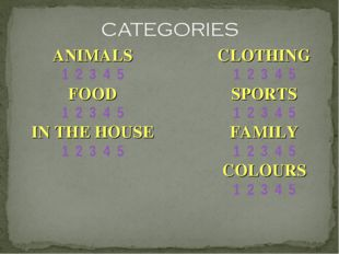 ANIMALS 1 2 3 4 5 FOOD 1 2 3 4 5 IN THE HOUSE 1 2 3 4 5 CLOTHING 1 2 3 4 5 SP