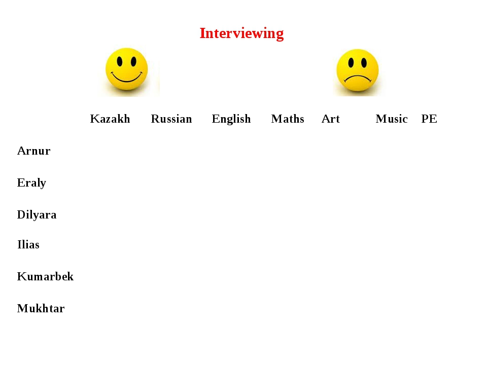 Interviewing Kazakh Russian English Maths Art Music PE Arnur Eraly Dilyara Il...