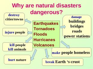 Why are natural disasters dangerous? Earthquakes Tornadoes Floods Hurricanes