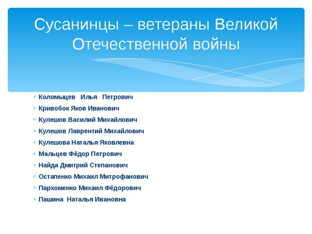 Коломыцев Илья Петрович Кривобок Яков Иванович Кулешов Василий Михайлович Кул...
