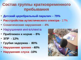 Состав группы кратковременного пребывания Детский церебральный паралич – 79%
