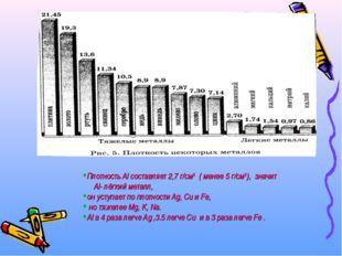 Плотность Al составляет 2,7 г/см3 ( менее 5 г/см3), значит Al- лёгкий металл,