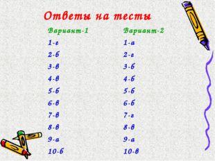 Ответы на тесты Вариант-1 1-г 2-б 3-в 4-в 5-б 6-в 7-в 8-в 9-а 10-б Вариант-2