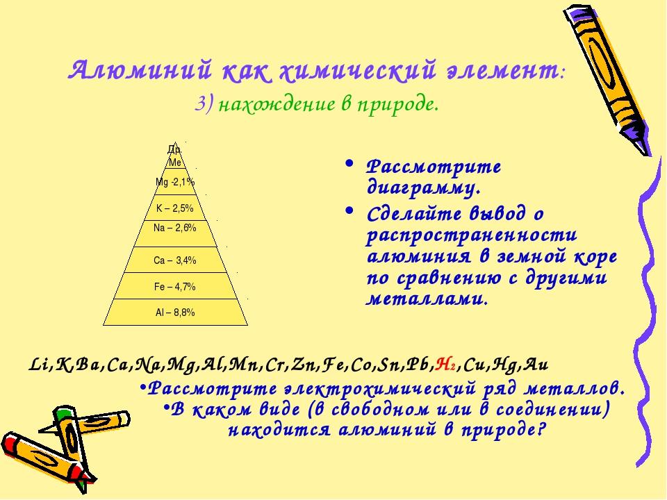 Алюминий как химический элемент: 3) нахождение в природе. Li,K,Ba,Ca,Na,Mg,Al...