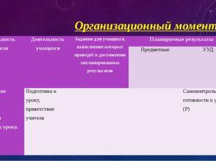 Организационный момент Деятельность учителя Деятельность учащихся Задания для