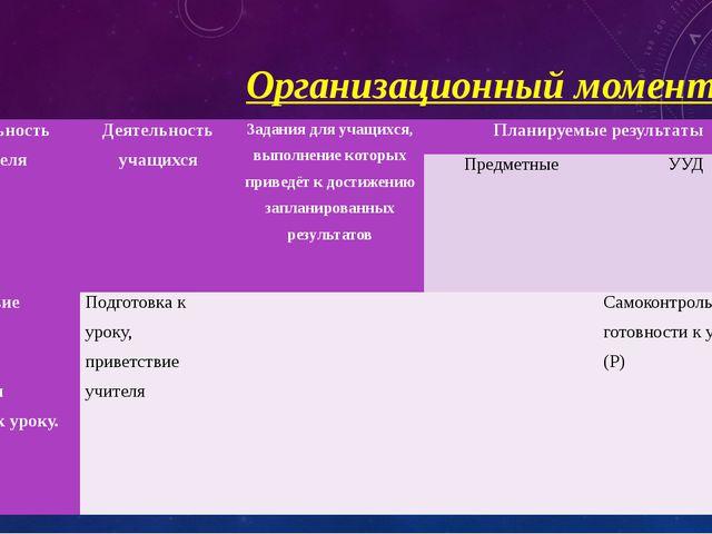 Организационный момент Деятельность учителя Деятельность учащихся Задания для...