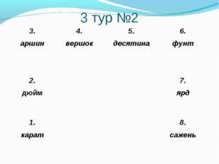 3 тур №2 3. аршин4. вершок5. десятина6. фунт 2. дюйм7. ярд 1. карат8.