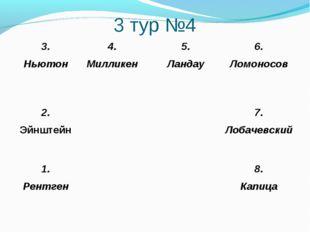 3 тур №4 3. Ньютон4. Милликен5. Ландау6. Ломоносов 2. Эйнштейн7. Лобаче