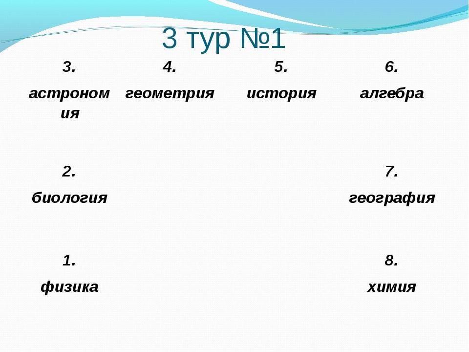 3 тур №1 3. астрономия4. геометрия5. история6. алгебра 2. биология7. ге...