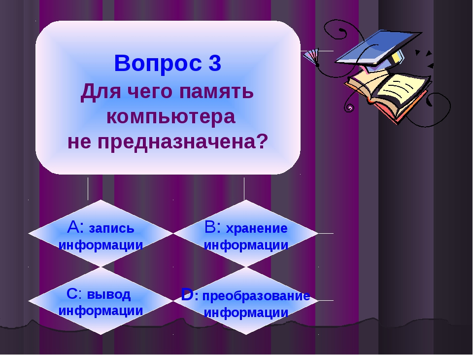 Вопрос 3 Для чего память компьютера не предназначена? А: запись информации B...