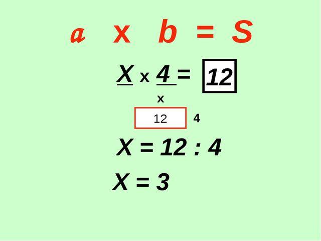 a х b = S Х х 4 = х 4 Х = 12 : 4 Х = 3 12 12