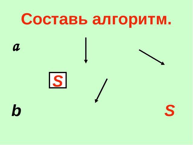 Составь алгоритм. a b S S