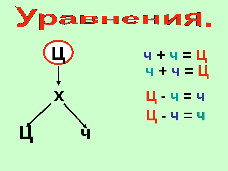ч + ч = Ц ч + ч = Ц х Ц - ч = ч Ц - ч = ч Ц ч Ц