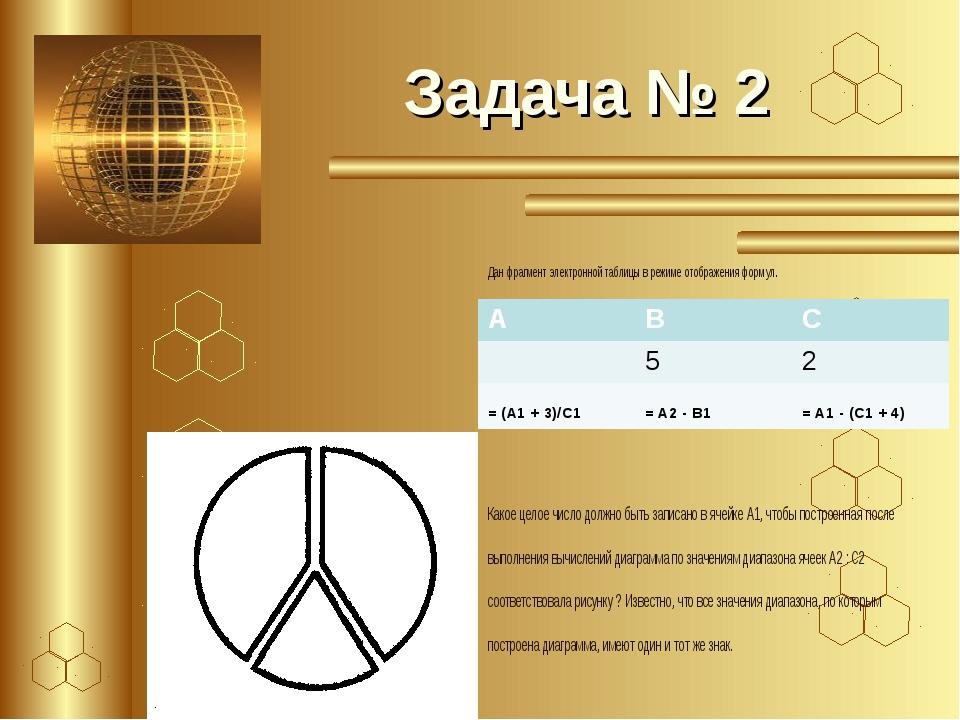Задача № 2 Дан фрагмент электронной таблицы в режиме отображения формул. Како...