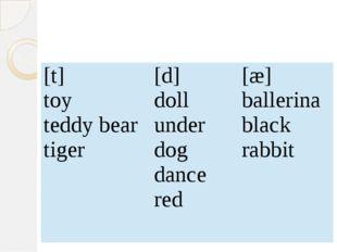 [t] toy teddy bear tiger  [d] doll under dog dance red [æ] ballerina black