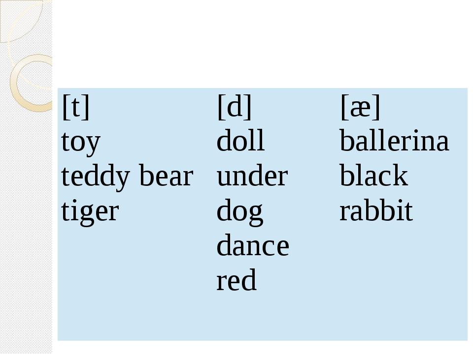 [t] toy teddy bear tiger  [d] doll under dog dance red [æ] ballerina black...