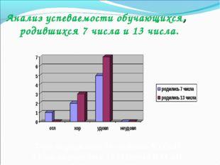 Анализ успеваемости обучающихся, родившихся 7 числа и 13 числа. 7 числа родил