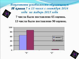 Результаты успеваемости обучающихся 5б класса 7 и 13 чисел с сентября 2014 го