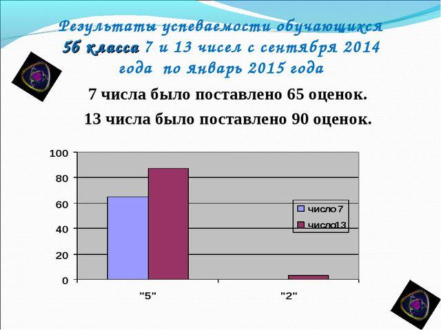 Результаты успеваемости обучающихся 5б класса 7 и 13 чисел с сентября 2014 го...