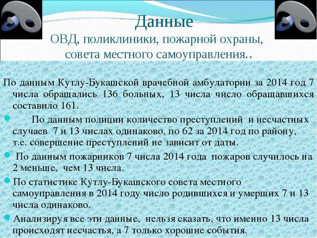 Данные ОВД, поликлиники, пожарной охраны, совета местного самоуправления.. П...