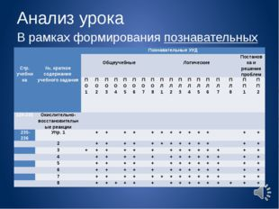 Анализ урока В рамках формирования познавательных УУД    Стр. учебника