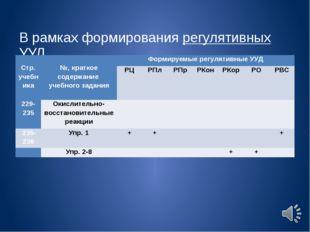 В рамках формирования регулятивных УУД  Стр. учебника  №, краткое содержани