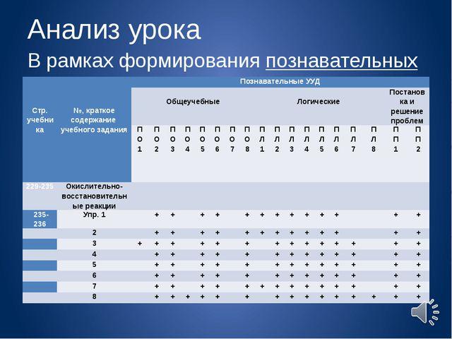 Анализ урока В рамках формирования познавательных УУД    Стр. учебника  ...
