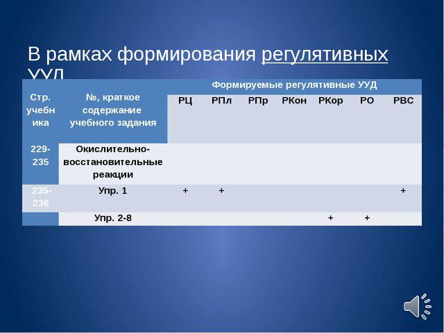 В рамках формирования регулятивных УУД  Стр. учебника  №, краткое содержани...