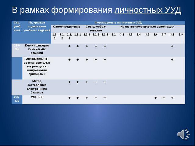 В рамках формирования личностных УУД Стр. учебника №, краткое содержание учеб...