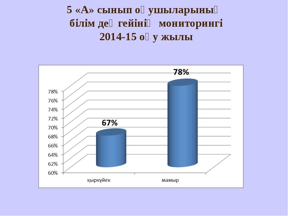 5 «А» сынып оқушыларының білім деңгейінің мониторингі 2014-15 оқу жылы