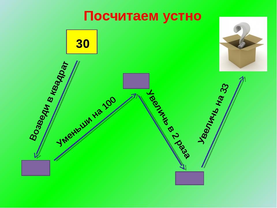Посчитаем устно Возведи в квадрат Уменьши на 100 Увеличь в 2 раза 1066 30 Уве...