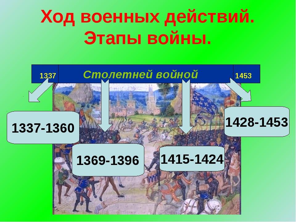 Ход военных действий. Этапы войны. 1337 Столетней войной 1453 1337-1360 1369-...