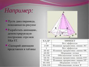 Например: Пусть дана пирамида, показанная на рисунке Разработать анимацию, де
