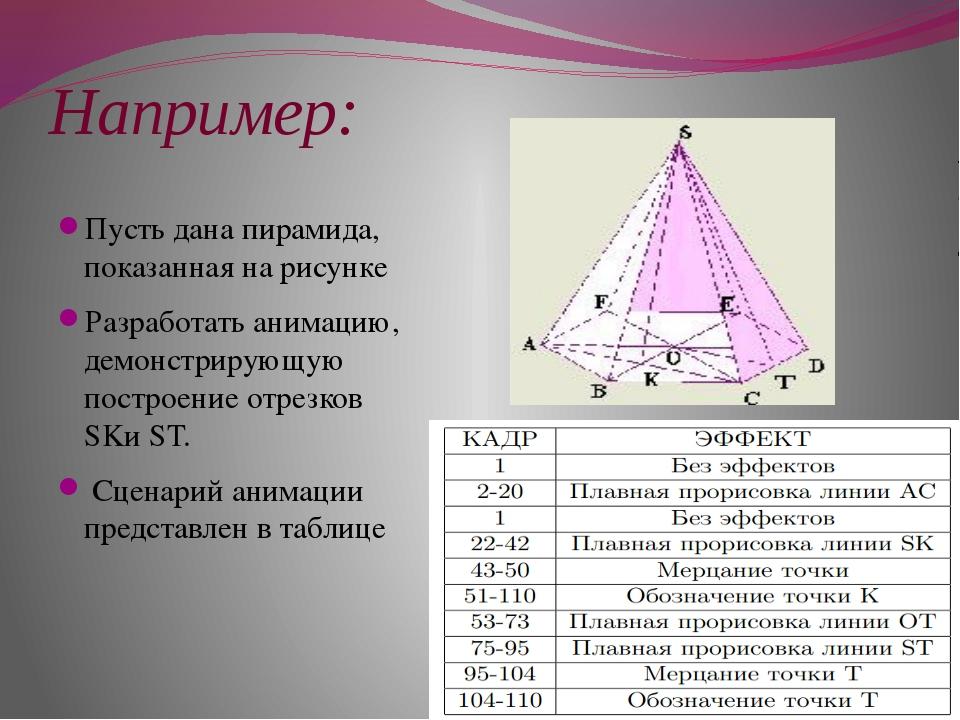 Например: Пусть дана пирамида, показанная на рисунке Разработать анимацию, де...