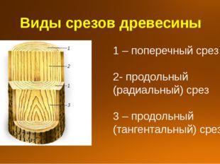 Виды срезов древесины 1 – поперечный срез 2- продольный (радиальный) срез 3 –