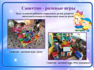 Сюжетно - ролевые игры Цель: освоение ребенком социальных ролей, развитие ин