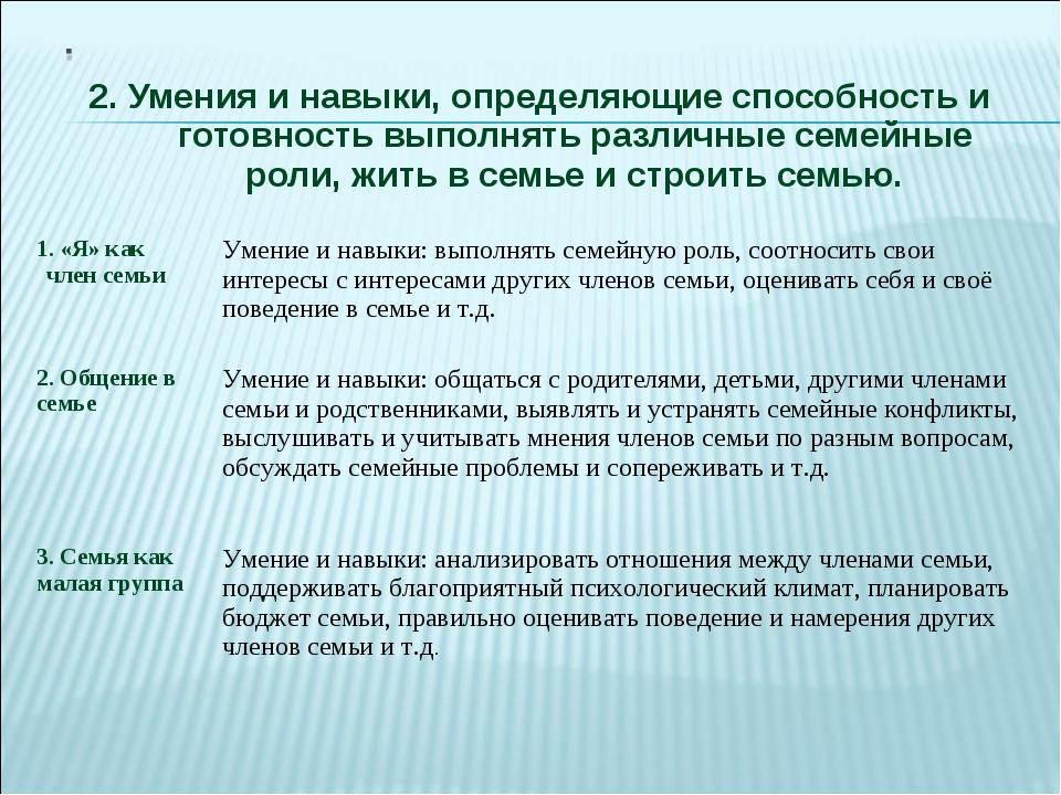 2. Умения и навыки, определяющие способность и готовность выполнять различные...