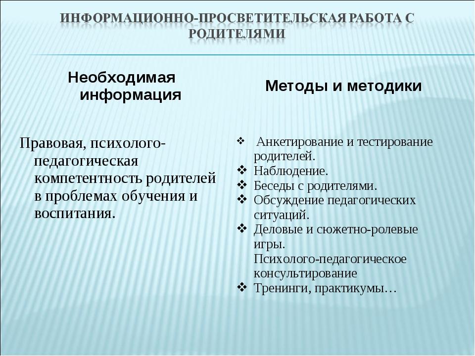 Необходимая информацияМетоды и методики Правовая, психолого- педагогическая...