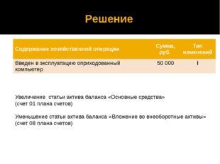 Решение Увеличение статьи актива баланса «Основные средства» (счет 01 плана с