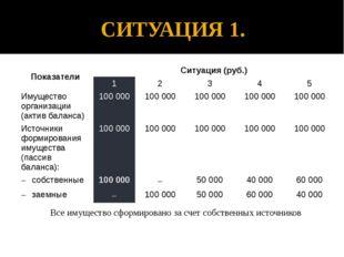 СИТУАЦИЯ 1. Все имущество сформировано за счет собственных источников Показат