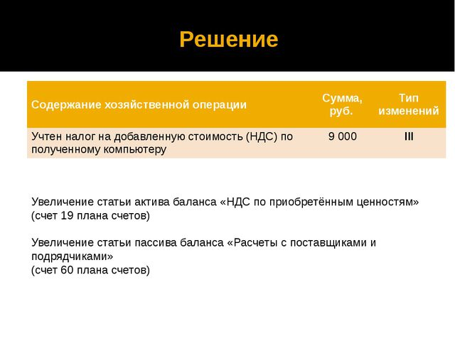 Решение Увеличение статьи актива баланса «НДС по приобретённым ценностям» (сч...