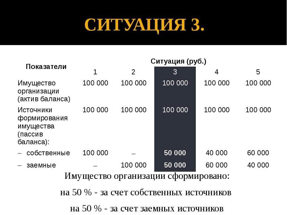 СИТУАЦИЯ 3. Имущество организации сформировано: на 50 % - за счет собственных...