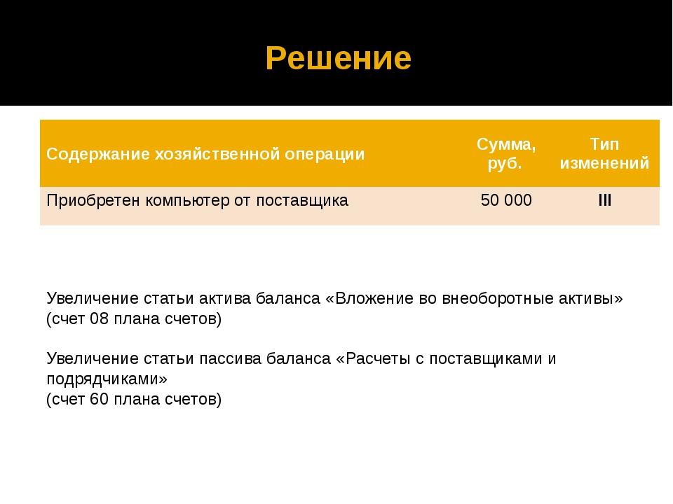 Решение Увеличение статьи актива баланса «Вложение во внеоборотные активы» (с...