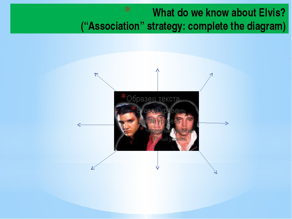 """What do we know about Elvis? (""""Association"""" strategy: complete the diagram)"""