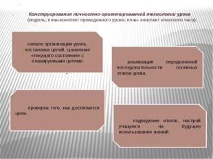 реализация определенной последовательности основных этапов урока. подведение