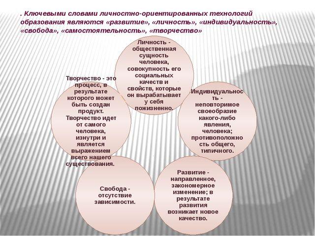 . Ключевыми словами личностно-ориентированных технологий образования являются...